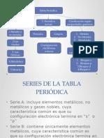 descripciondelatablaperiodica3-4-5.pptx