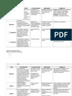 Tabla Comparativa de Plancton