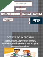 la oferta del mercado micro.pptx