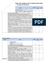 InstrumentoDeAutoevaluacion(HABILITACION en SALUD)