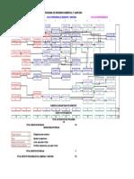 Plan de Estudios Ingenieria Ambiental y Sanitaria