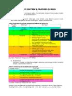 Analisis Matriks Grading Risiko 1
