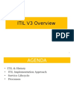 ITIL Awareness