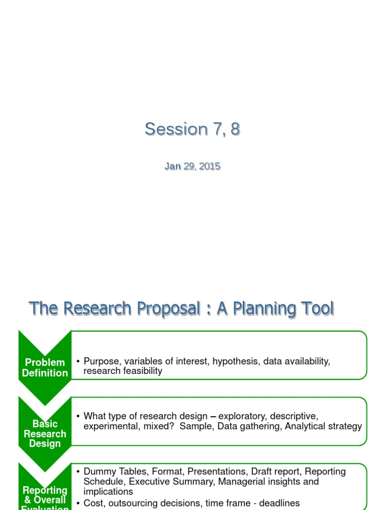 Brm 7and 8 Qualitative Research Focus Group