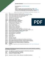 ICD 10 Interna