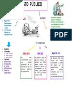MAPA-CONCEPTUAL-GASTO-PUBLICO.docx