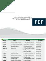 APS-6-08-2014 lista de clinicas