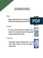 materiauxppt.pdf