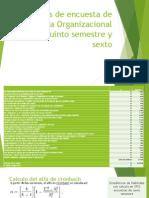 Análisis de Encuesta de Clima Organizacional Del Quinto
