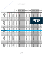 LRV Reference Table