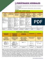perifrasis-verbales-clases1.pdf