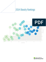 Gallup-Healthways 2014 State of Obesity Rankings
