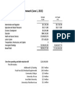 Iowa Legislature Joint Budget Targets-Budget Compromise 2015