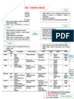 Mapa T3. Conceptos y Modelos (Ballesteros)