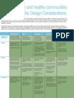 Design for Safe Healthy Communities Matrix for Like Design - CPV Australia - 2004