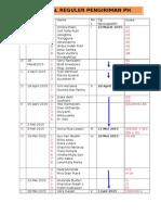 Jadwal PH SBLM LEBARAN (Senin 16 Maret 2015) 1