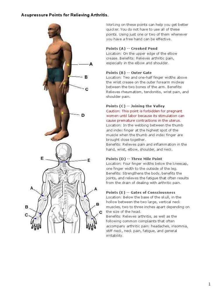 Acupressure Points for Relieving Arthritis   Arthritis