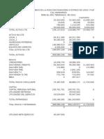Estado de Cambios en La Posicion Financiera o Estado de Usos y Fuentes