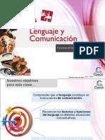 Clase 2 Funciones Del Lenguaje y Normas Lingüísticas