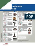 Daños de válvulas y sus causas.pdf