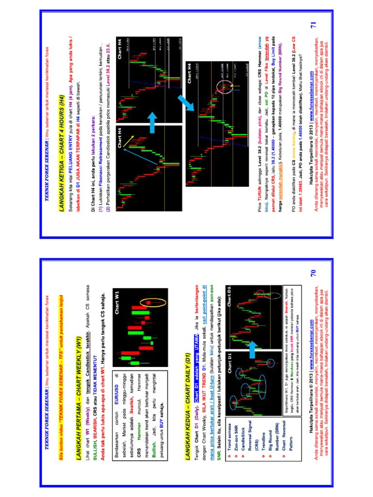 Teknik forex sebenar v6 pdf viewer forex point and shoot