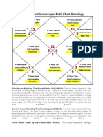 11 Aquarius Ascendant Horoscope Birth Chart Astrology