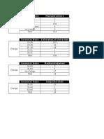 Copy of Eul Hs Parameter Changes (3)