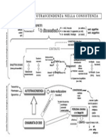 Diagramma Teoria Autotrascendenza-Version 3