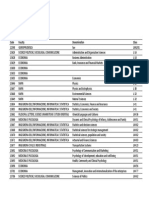 Academic Programmes 2011