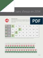Avira Test Results 2014 5S FR