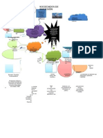 Mapamental_Sociedades_Inversión3