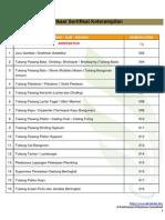 Klasifikasi Sertifikat Keterampilan (1)