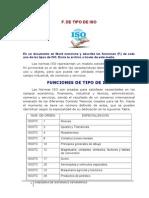 F. DE TIPO DE ISO