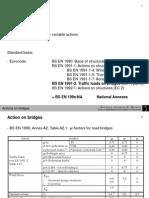 MScLifelines Actions