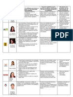 Propuestas diputados federales (CCEL)
