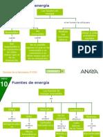 Fuentes Energia