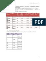 Parámetros  cinéticos  de  una  cepa  de Aspergillus