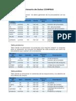 Diccionario de Datos COMPRAS
