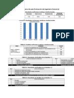 _2010 Anexos Autoevaluación COM (06JUN22)