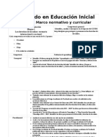 M1 B1 Rubrica Evaluación