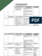 yearly plan physics 2008