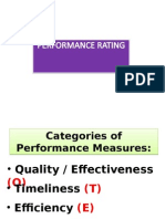 Spms Rating Scale
