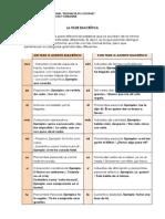 LA TILDE DIACRÍTICA Y ENFATICA.pdf