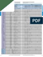 Tabela Vc Macho Maquina