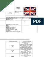 Cédula Gran Bretaña