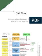 CALL FLOW [GSM-WCDMA].pptx