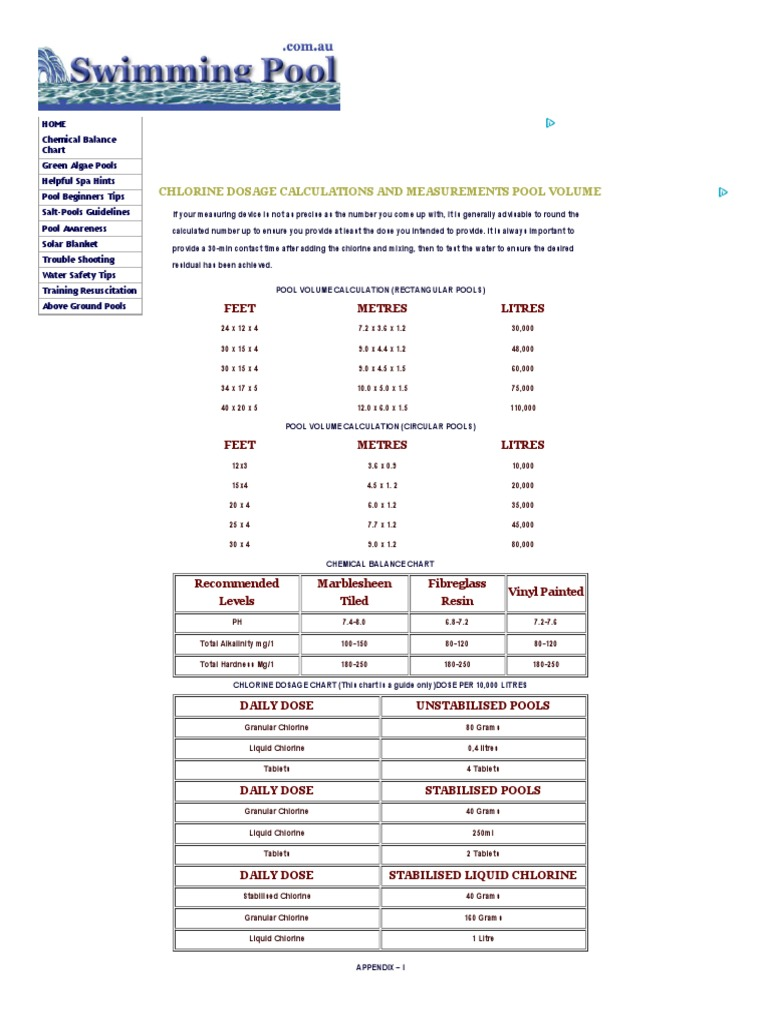 pool chemical dosage chart: Chlorine dosage calculations and measurements pool volume