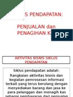 SiklusPendapatan_Penjl.&PenaghnKas