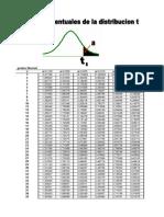 tablat-student-120730190854-phpapp01.pdf