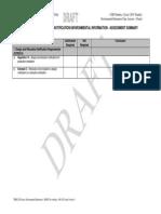 Dn Environmental Information Assessment Template
